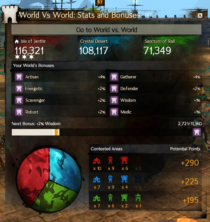 GW2: My Charr Guardian and Me (2/5)