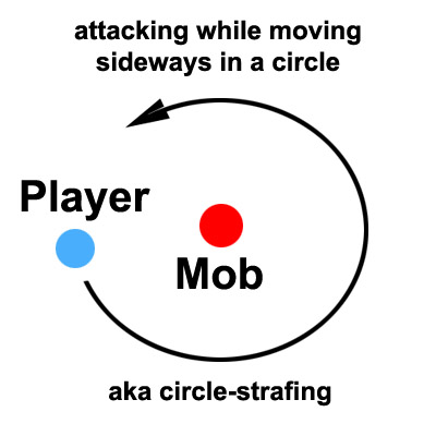 kiting_in_a_circle